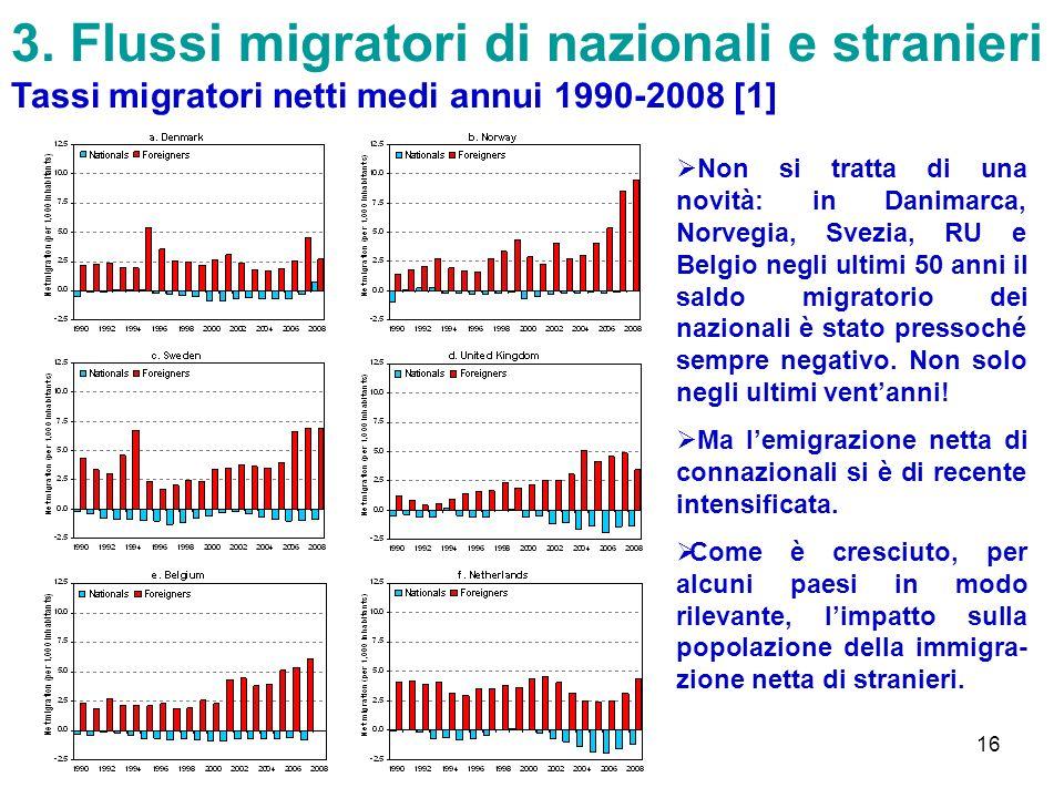 3. Flussi migratori di nazionali e stranieri Tassi migratori netti medi annui 1990-2008 [1]